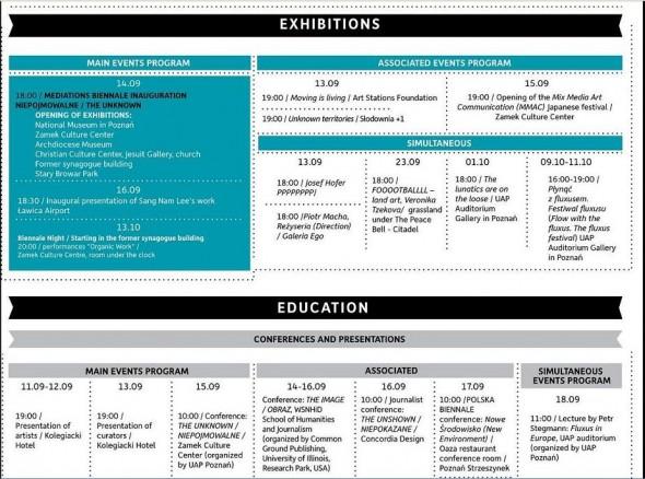 Mediations Biennale Programm